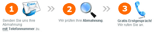 Bundesweite Hilfe bei Abmahnung MBBS Rechtsanwälte Hamburg